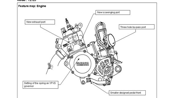 pictures of engine diagram of 2000 yamaha yz125 2 stroke