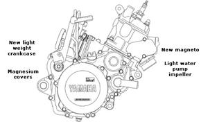 80cc Scooter Engine Diagram as well Engine  ponents Diagram additionally Bosch Electric Bicycle Motor additionally Car And Motorcycle Accident moreover Why Is My Well Pump Is Running All The Time. on bicycle motor wiring diagram