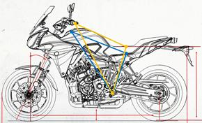 2016_MT07TR_Sport Touring_Riding position in comparison with MT-07 is more upright and high from 236-669566 (gc_single_col)