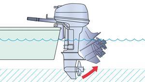 Grundvattendrivsystem