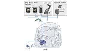 Модульная электронная система