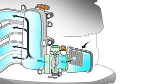 Veliki jednostruki ventil gasa