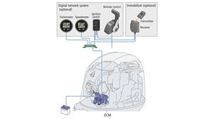 Digitale nettverksinstrumenter (tilleggsutstyr)