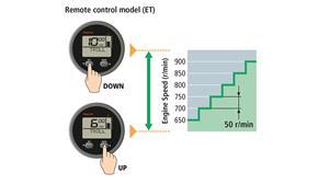 Control de rpm de arrastre variable
